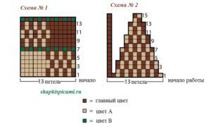 схема вязания клетки