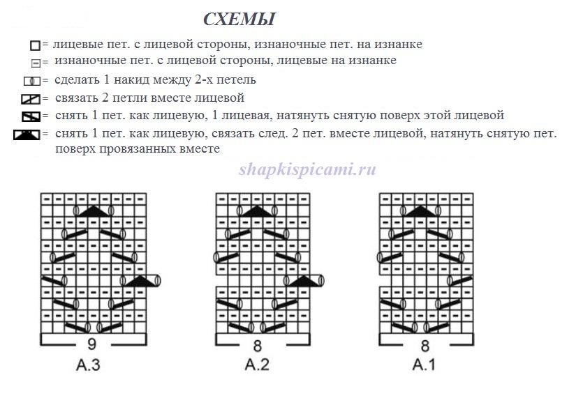 схемы вязания ажурного узора