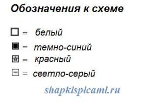 условные обозначения к схеме