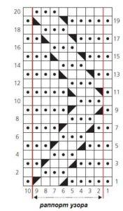 схема вязания волнистого узора
