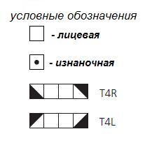условные обозначения к схеме вязания