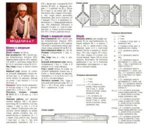 вязание шапки и шарфа спицами, описание со схемами