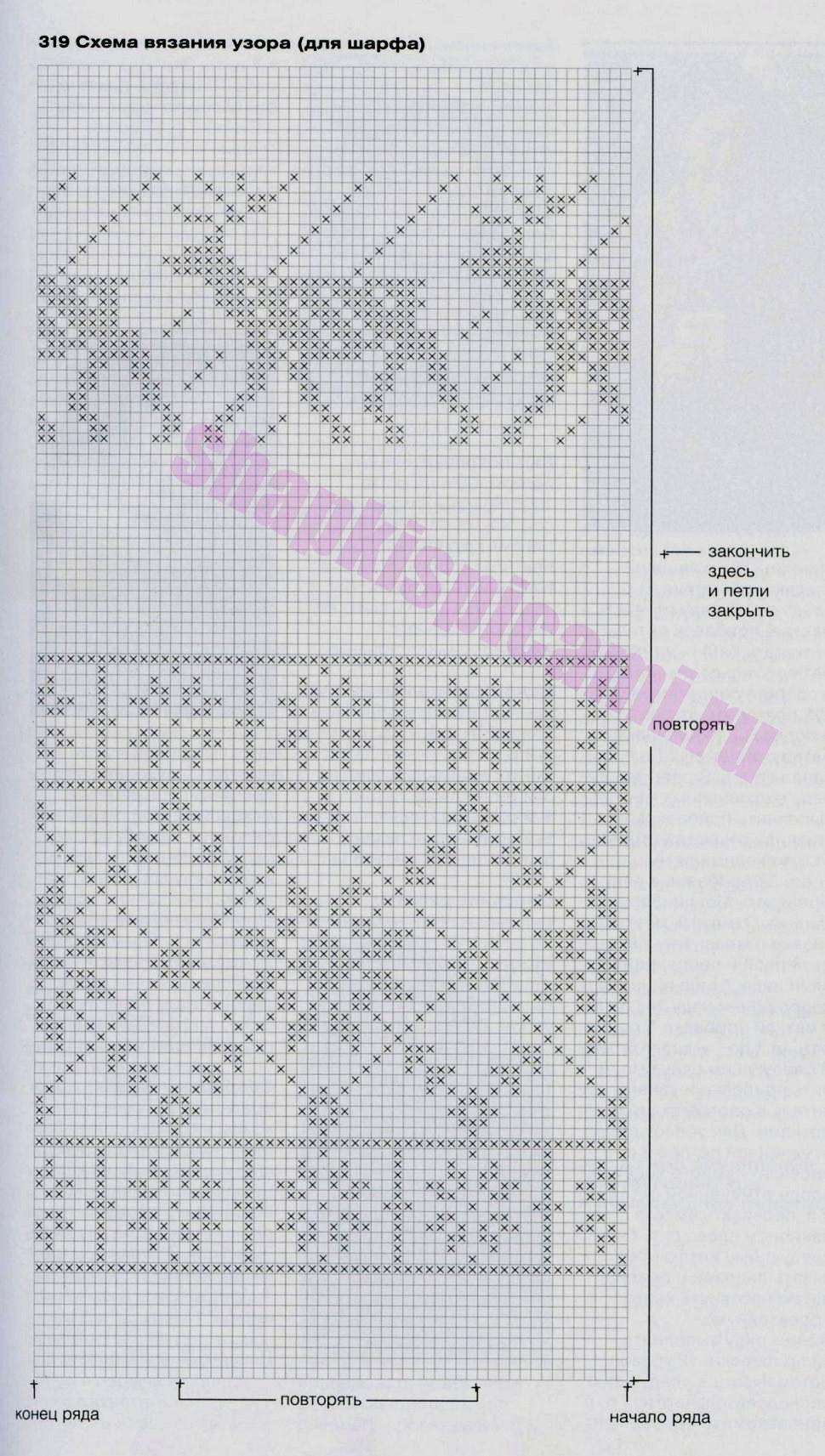 схема вязания норвежский узор для шарфа