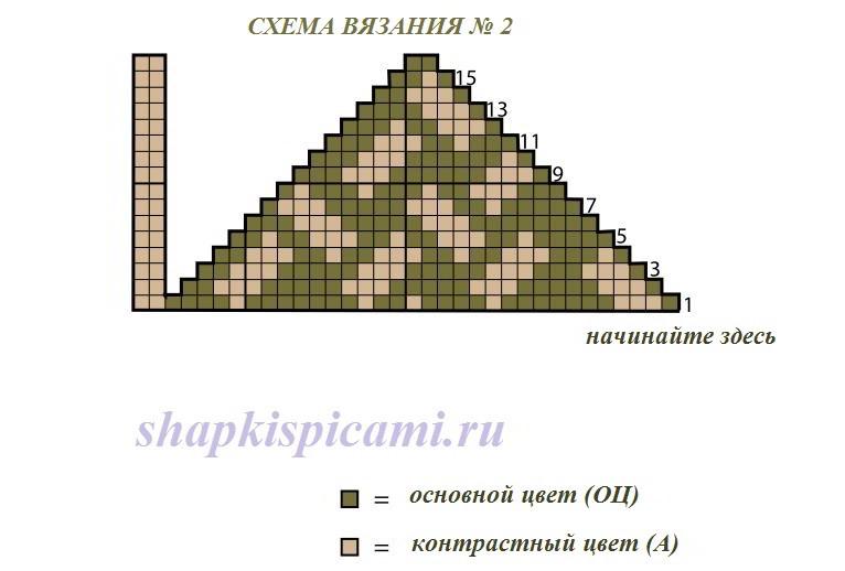 схема вязания орнамента 2