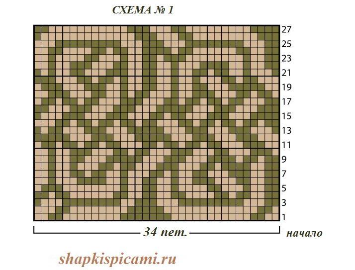 схема вязания орнамента для берета