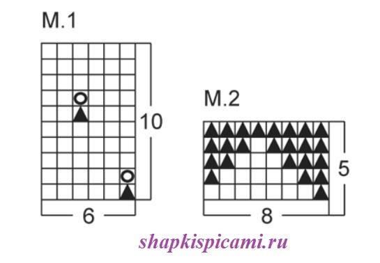 схема вязания шапочки клубнички